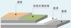 福州环氧压砂彩砂地坪